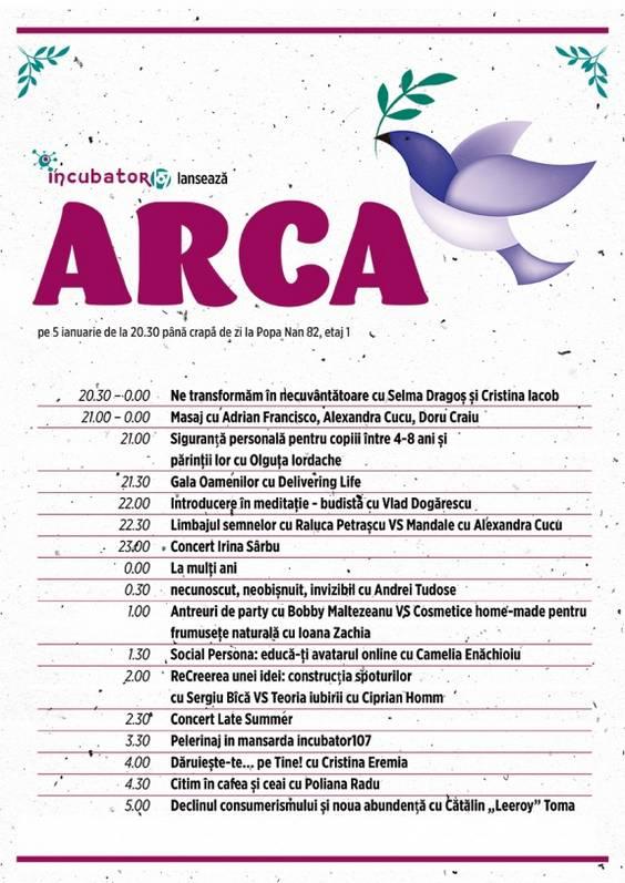 Program ARCA