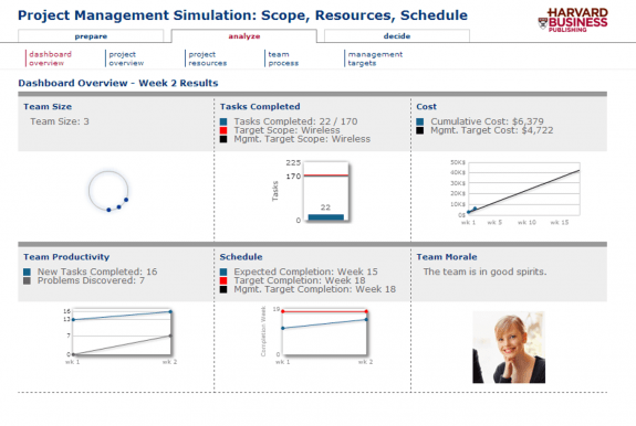 Simulare-Project-Management