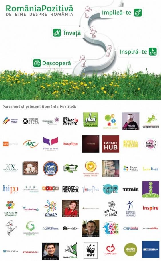 Afis RomaniaPozitiva martie 2014