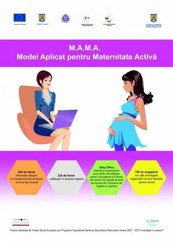 Vizual-MAMA- Model Aplicat de Maternitate Activa