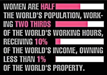Femei in lume in cifre