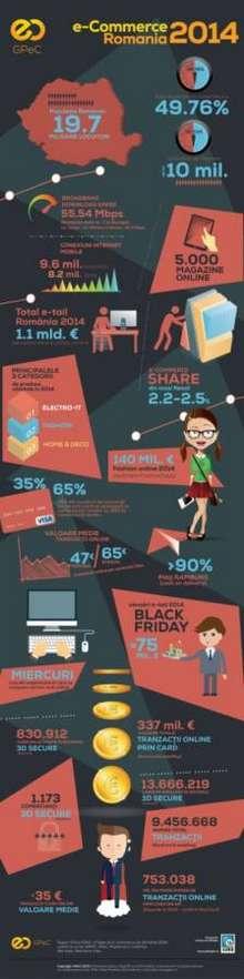 infografic-CP-GPeC