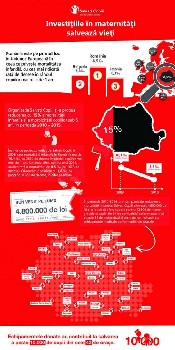 Infografic_Investitiile in maternitati salveaza vieti