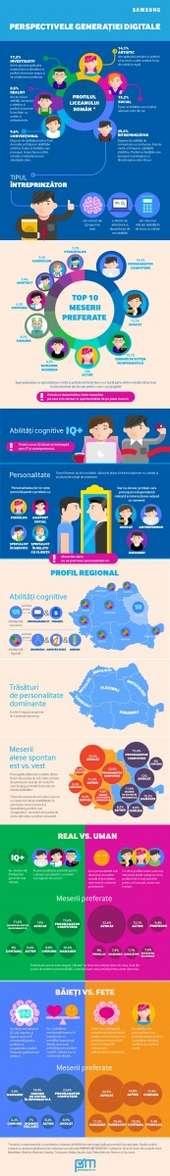 Infografic_Analiza_Vocationala
