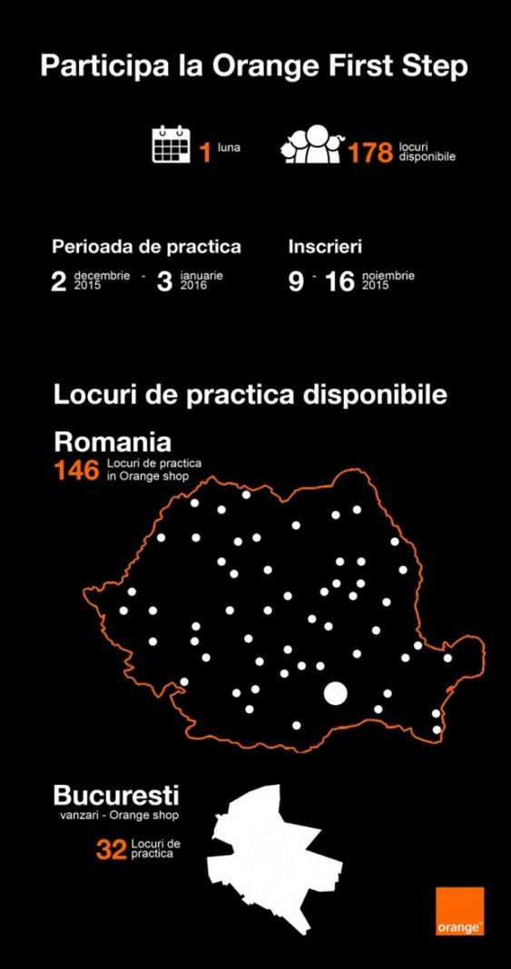 infografic Orange First Step