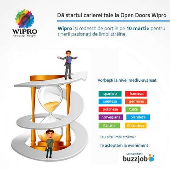 Imagine Wipro