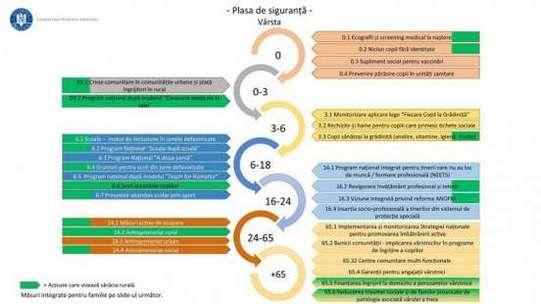 Program SdS_Dacian Ciolos