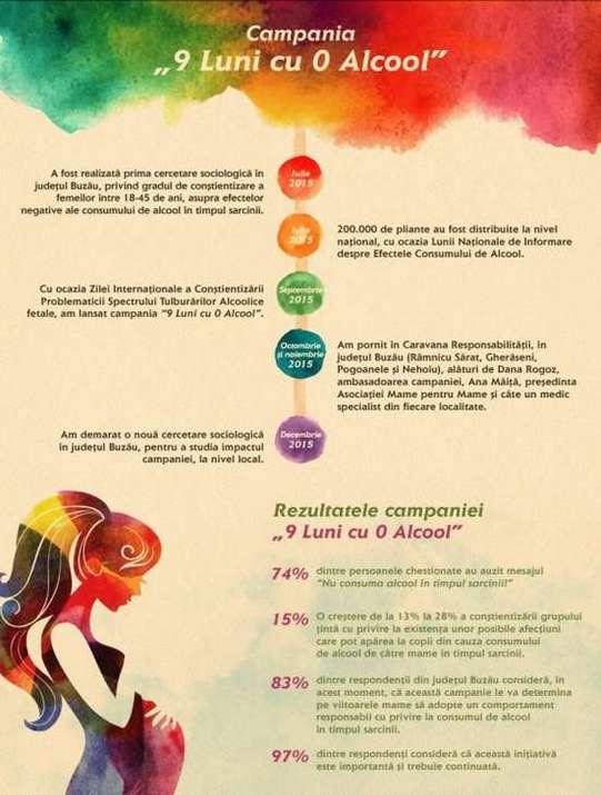 Infografic_#9cu0
