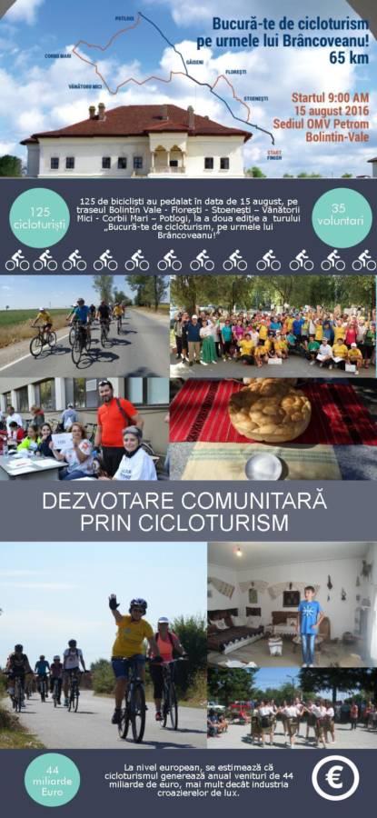 infografic - cicloturism-potlogi-august-2016 (1)