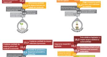 Infografic-Impact-Factory