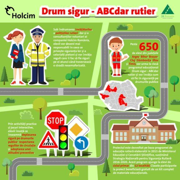 Infografic ABCdar Rutier