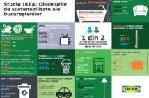 Infografic_Sustenabilitate_IKEA