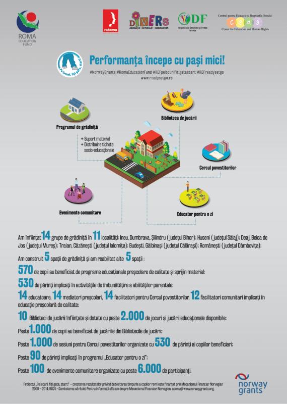1. Proiectul RSG - privire de ansamblu - RSG_REF Romania
